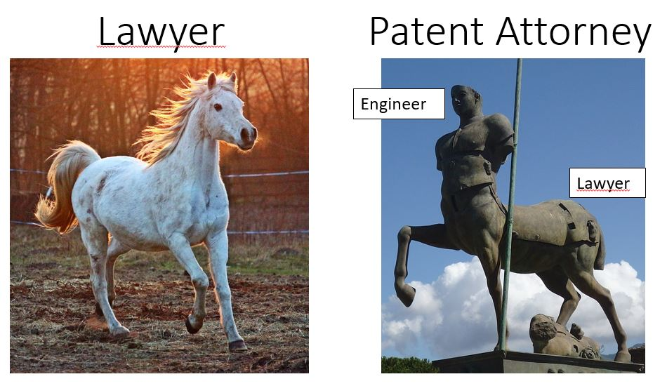 What is a Patent Attorney and how can a Patent Attorney add Value to your Business